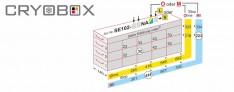 Tiroir cryo racks boite jusqu'à 103 mm h.