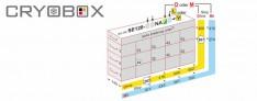 Tiroir cryo racks boite jusqu'à 128 mm h.