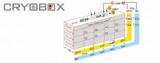 Tiroir cryo racks boite jusqu'à 97 mm h.